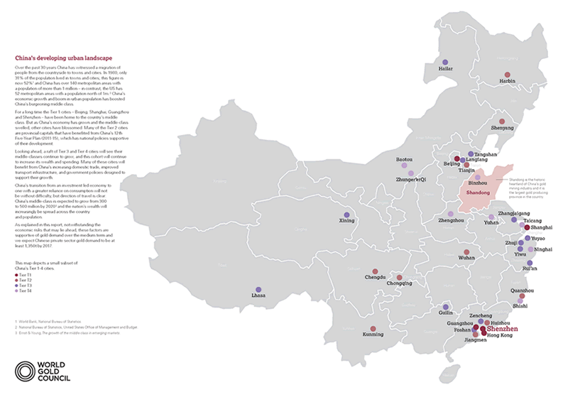 China's Gold market: progress and prospects - China developing urban landscape map