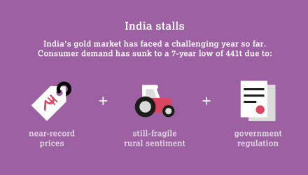 GDT Q3 2016 - infographic - India stalls