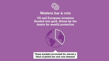 Western bar and coin